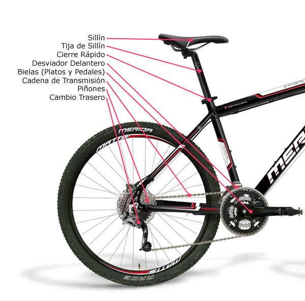 En TodoMountainBike: Las partes de una bicicleta de montaña, al detalle
