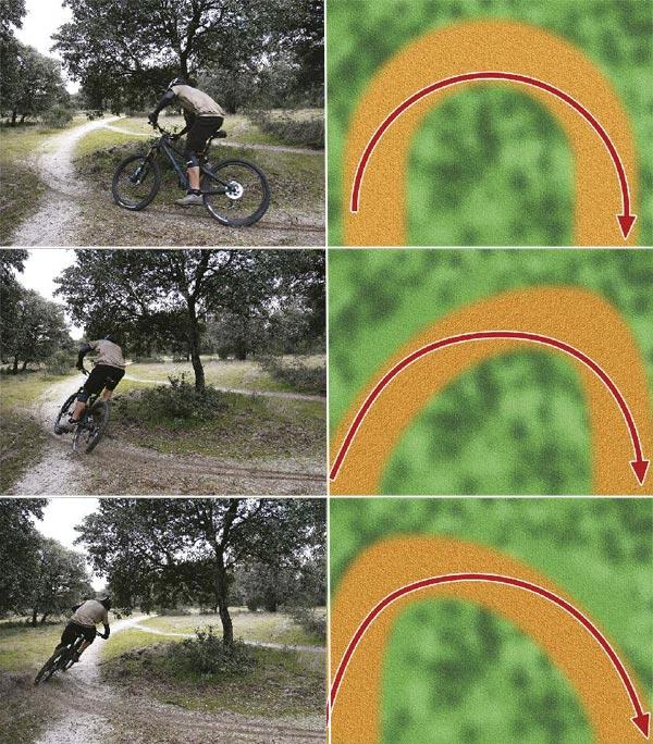 Entrenamiento: Cómo trazar curvas cerradas con la bicicleta de montaña