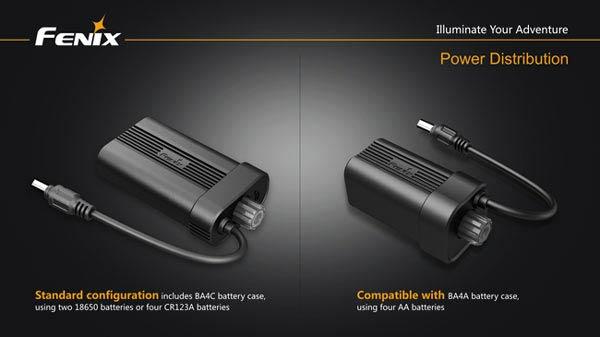 Las nuevas luces para bicicletas Fenix BT20 y BT10 con doble rango de iluminación
