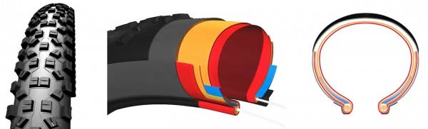 Las novedades de Schwalbe para 2013. Una gama más completa de cubiertas 29er, 650B y Enduro