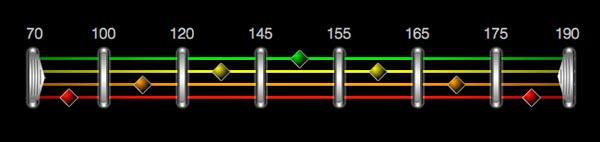 43236e592b Supongamos que vamos a realizar un entrenamiento basado en nuestra  frecuencia cardíaca, y queremos mantenernos siempre en la zona de entre las  145 y 155 ...