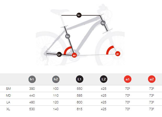 BH Ultimate RC 27.5 de 2014: Auténticas máquinas de competición a precios muy interesantes