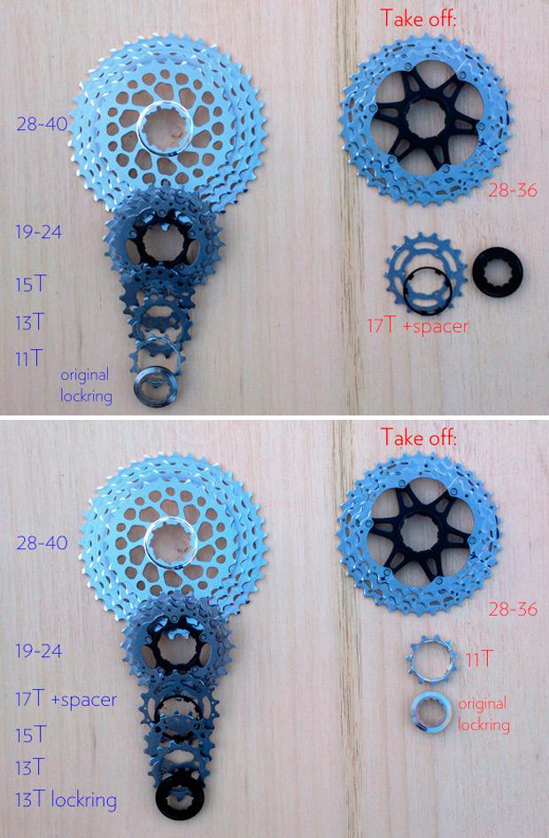 Nuevos piñones integrados de 28, 32, 36 y 40 dientes de AbsoluteBLACK