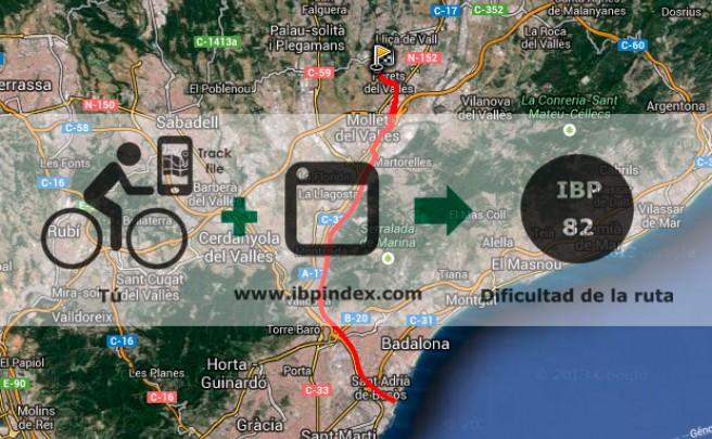 IBP Index, una utilidad online para analizar los tracks de nuestras rutas y comparar nuestro rendimiento con otros ciclistas