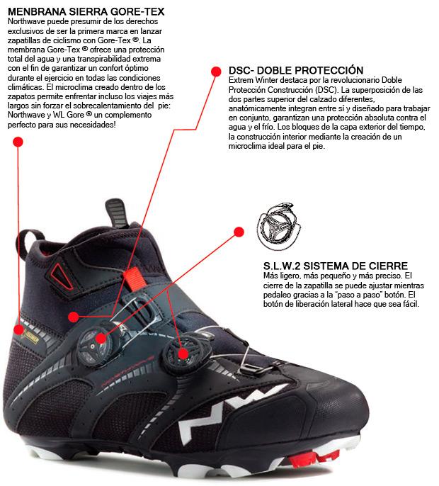 Northwave 2015: Extreme Winter GTX, las zapatillas de invierno por excelencia