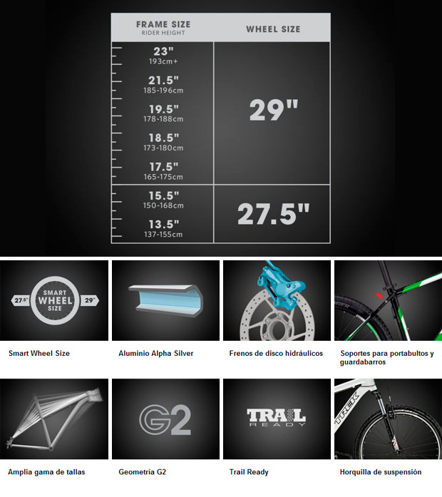 Trek Marlin 2015: Ruedas de 27.5 y 29 pulgadas (según talla) para la gama de entrada al XC de Trek