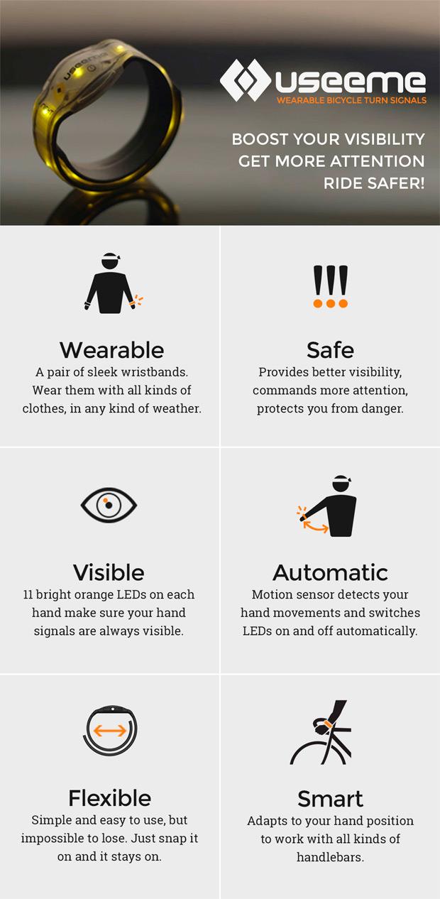 Useeme: Una pulsera luminosa (y automática) para mejorar la seguridad de los ciclistas