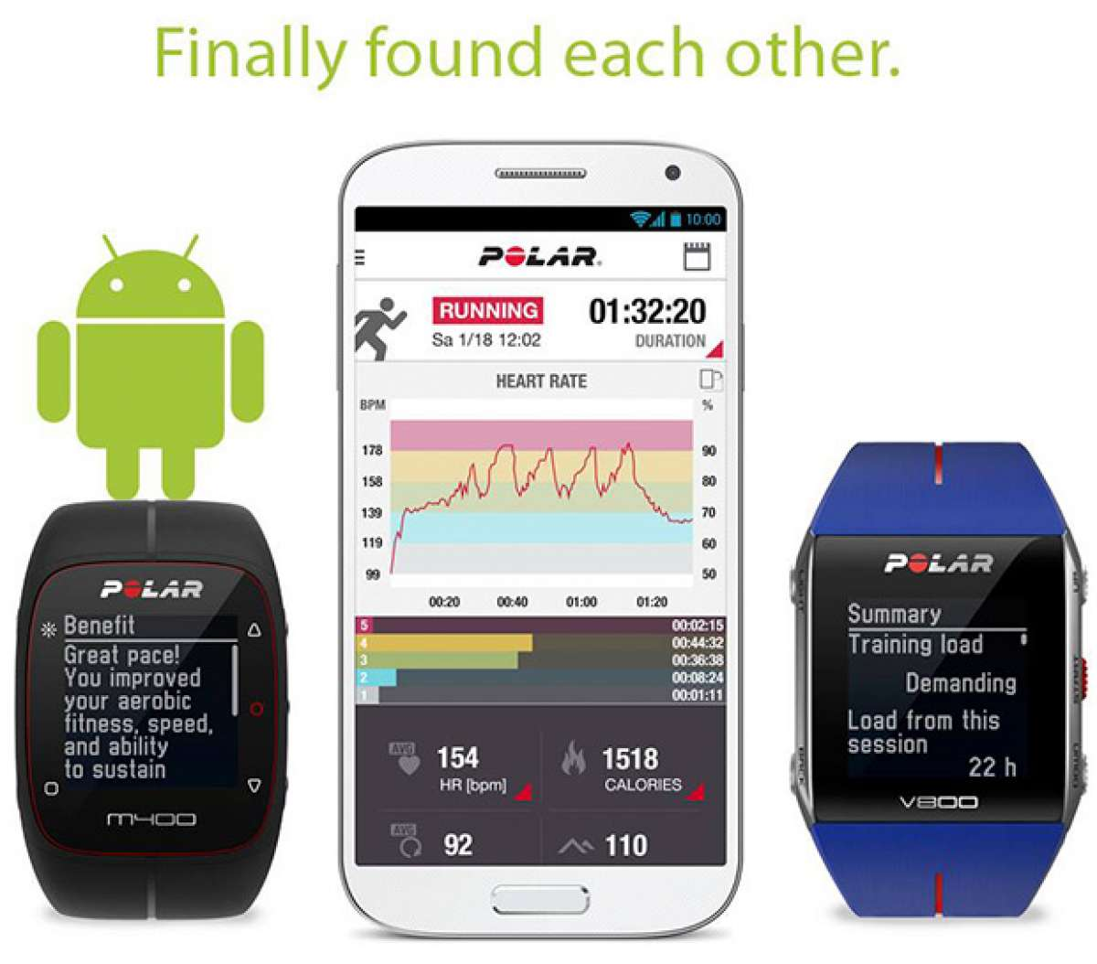 La aplicación deportiva Polar Flow 2.0, ya disponible para dispositivos Android