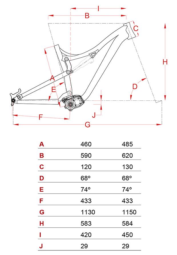 Altec AM275, la nueva doble con transmisión Pinion de Axxis Bikes