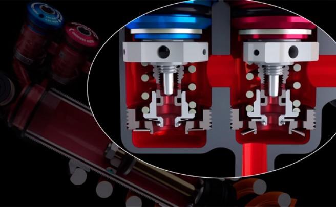 ¿Cómo funcionan los nuevos amortiguadores Float X2 y DHX2? Fox nos lo explica