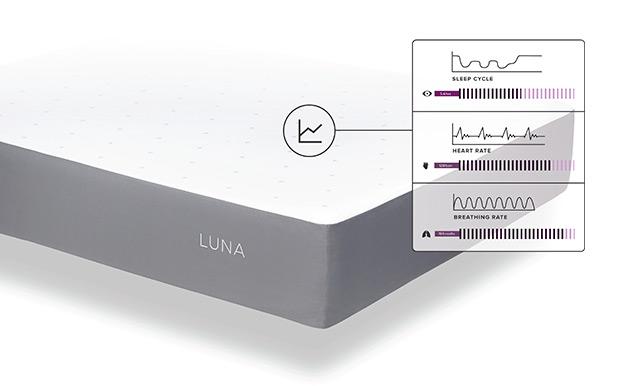 Luna Sleep, una funda 'inteligente' de colchón para descansar mejor que nunca