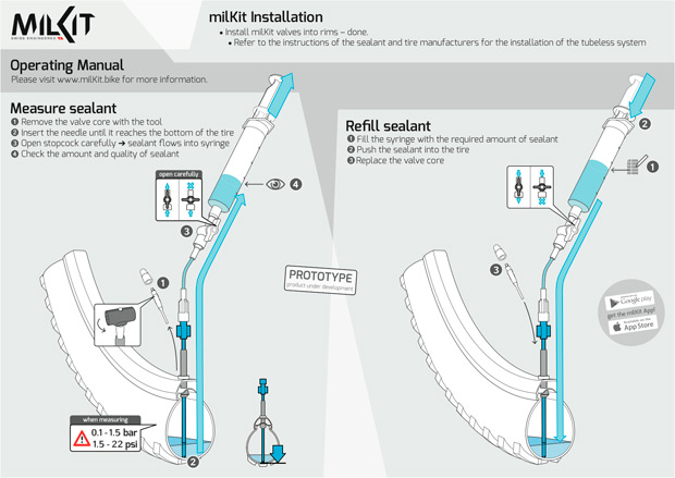MilKit, una innovadora válvula 'tubeless' para olvidarnos de problemas