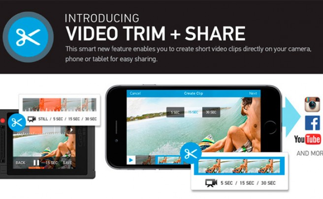 Nueva función 'cortar y compartir' para las cámaras de GoPro