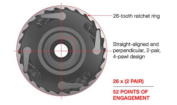 SRAM Rail 40, las nuevas ruedas para los amantes del Enduro