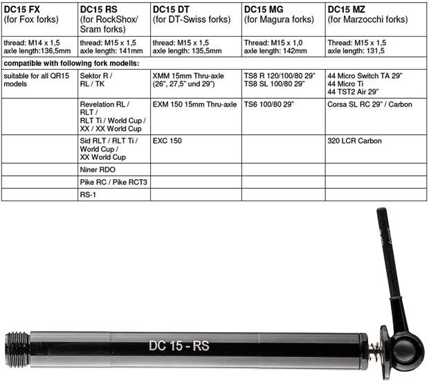 Tune DC15, un cierre QR15 de bajo peso y alto rendimiento