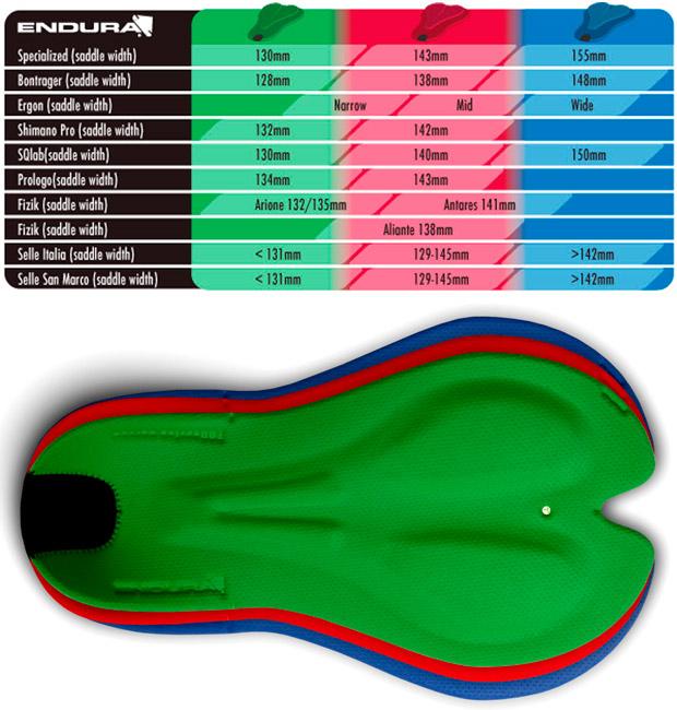 En TodoMountainBike: Nuevo culotte largo Endura Pro SL Biblong