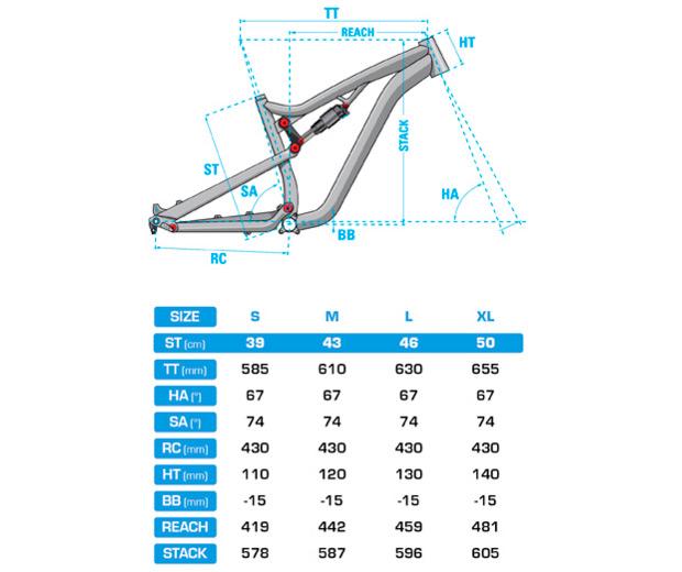 Lapierre Zesty XM 227, el modelo más accesible de la gama Zesty ya está aquí