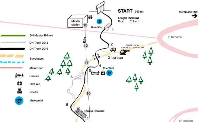 Reconociendo el circuito del Campeonato del Mundo UCI DHI 2016 con Claudio Caluori, Steve Peat y Rob Warner