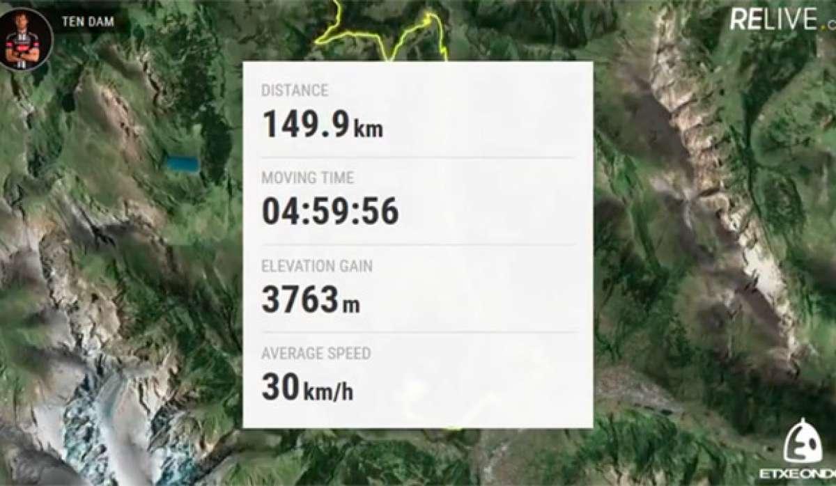 En TodoMountainBike: Relive, un servicio online para convertir rutas de Strava en vuelos a vista de pájaro