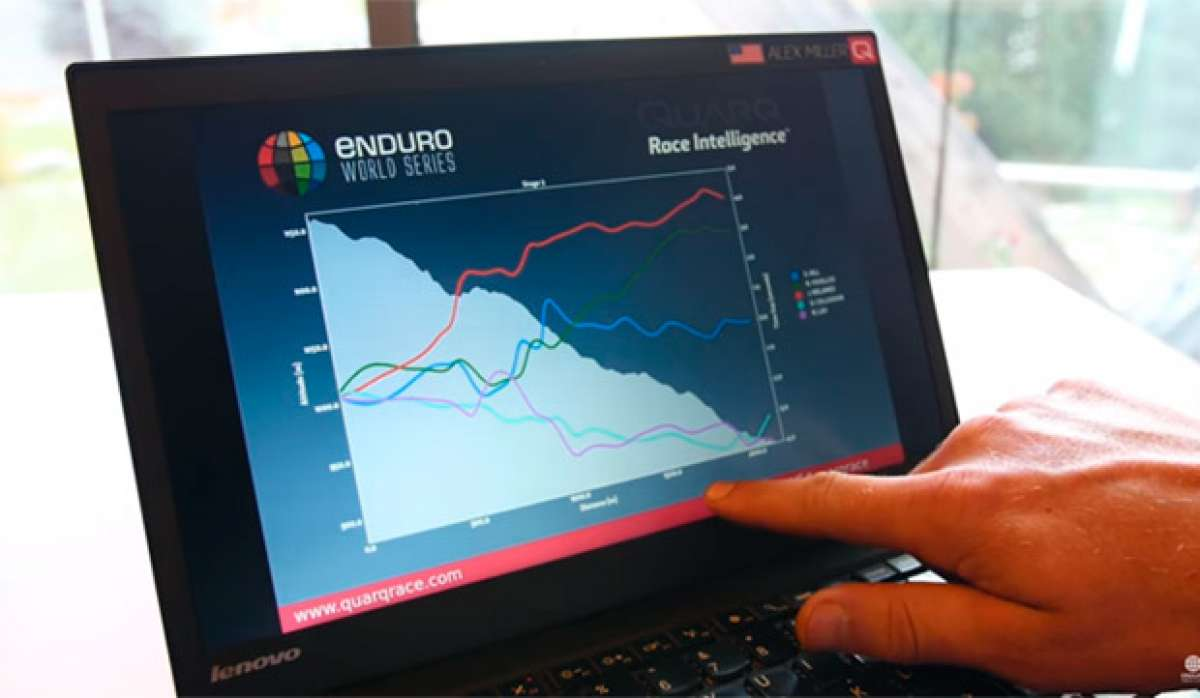 Telemetría en tiempo real en la próxima edición de las Enduro World Series