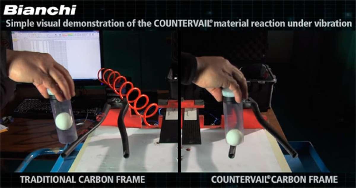 Así absorben las vibraciones los cuadros Countervail de Bianchi