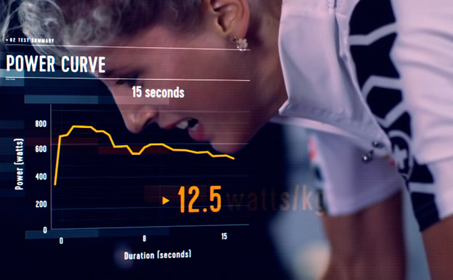 Analizando en profundidad a una ciclista de élite: Jolanda Neff