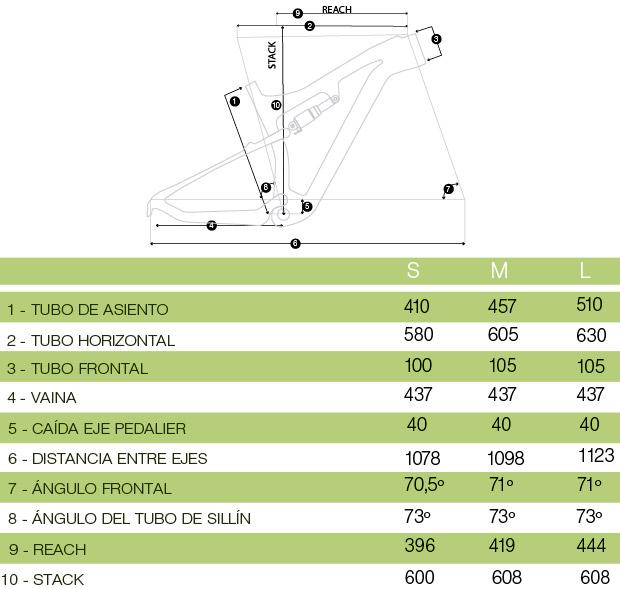 En TodoMountainBike: Berria Mako BR Team 9.3, el nuevo caballo de carreras de la firma española