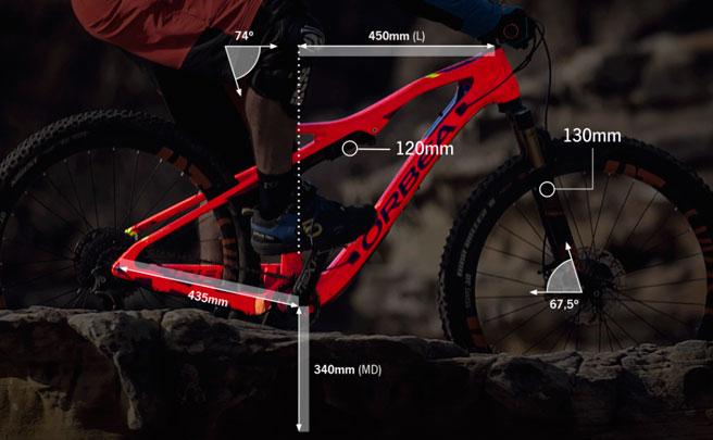 Guía completa para entender la geometría de una bicicleta de montaña