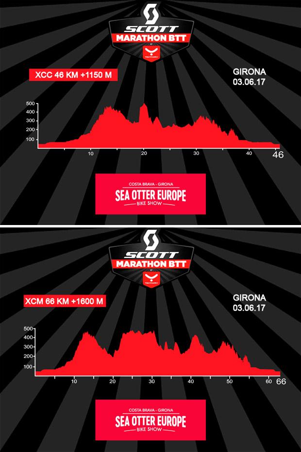 En TodoMountainBike: Abiertas las inscripciones para la SCOTT Marathon by Taymory de Girona 2017