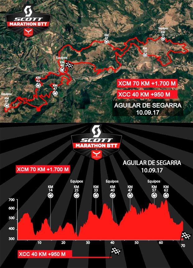 En TodoMountainBike: Se abren inscripciones para la SCOTT Marathon by Taymory de Aguilar de Segarra