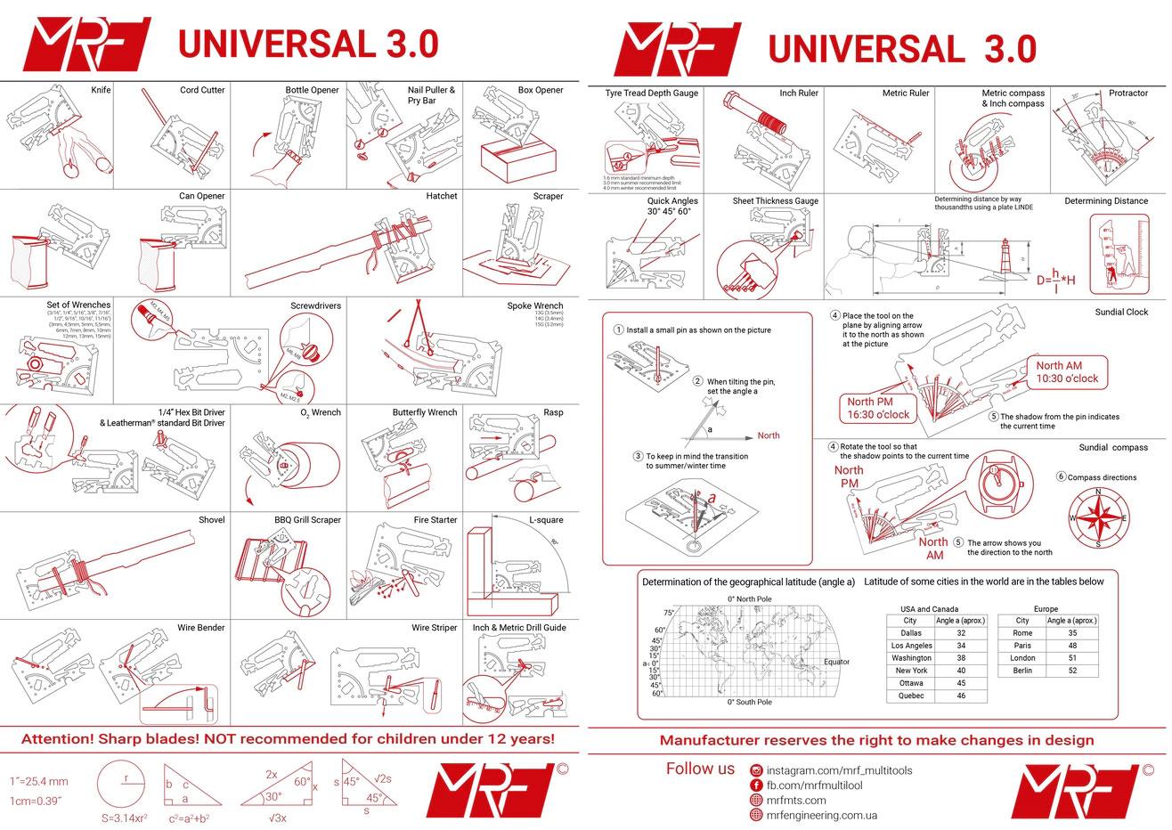 En TodoMountainBike: MRF Universal 3.0, una multiherramienta de más de 60 funciones con el tamaño de una tarjeta de crédito