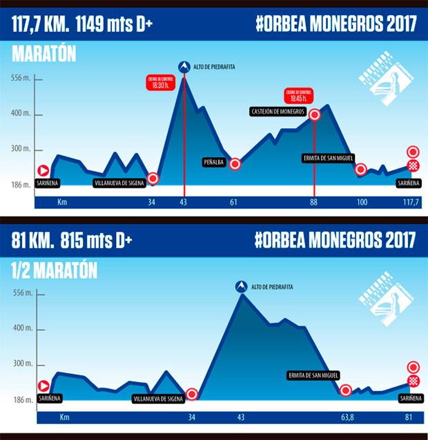 Los recorridos de la Orbea Monegros 2017, a vista de pájaro
