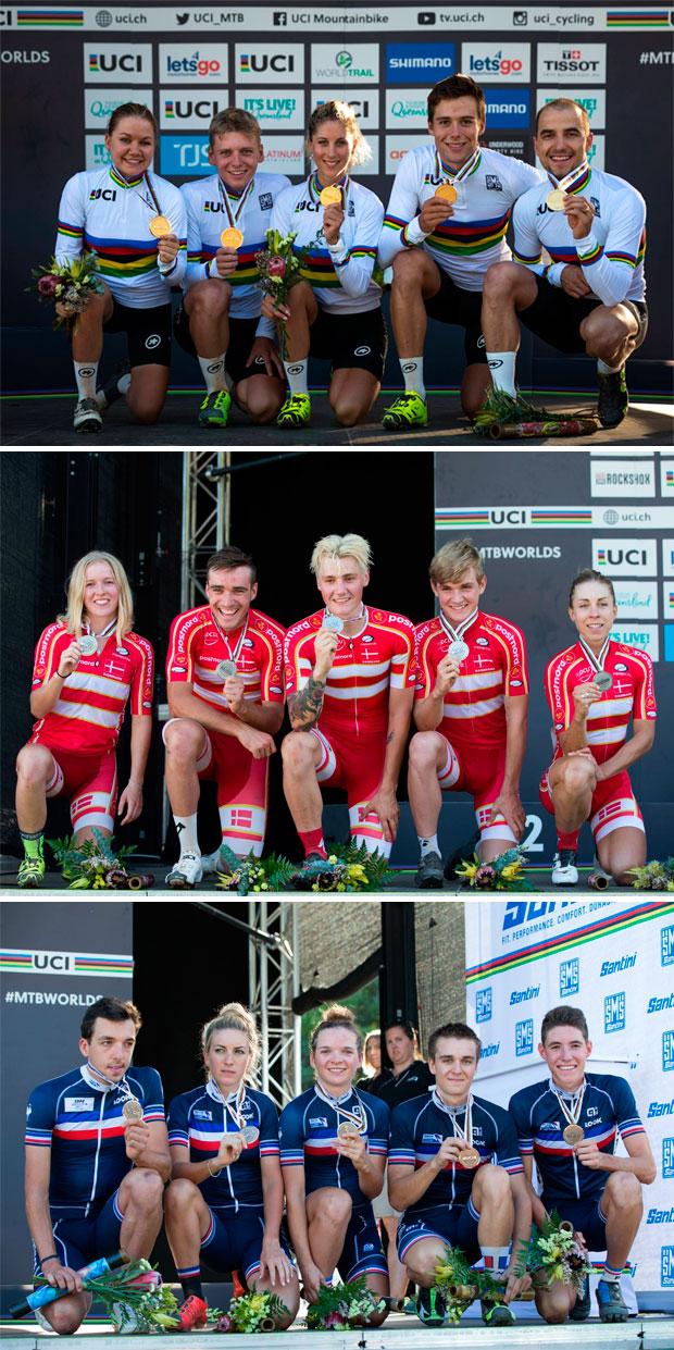 En TodoMountainBike: Suiza se proclama campeona del mundo en el Team Relay del Mundial de Cairns 2017