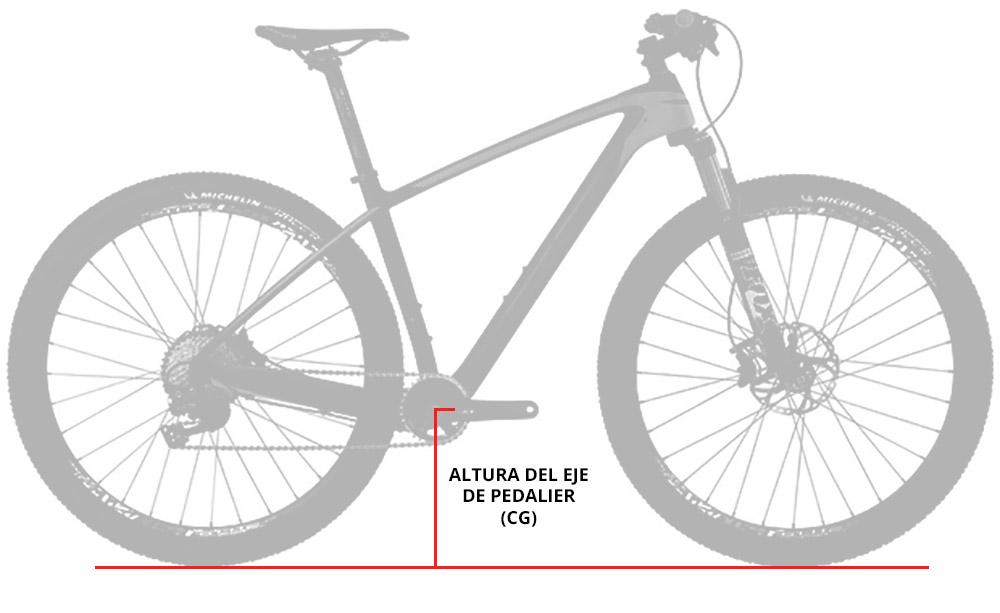 En TodoMountainBike: ¿Cómo afecta la altura del eje de pedalier al comportamiento de una bicicleta?