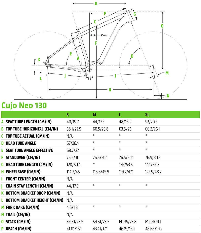 En TodoMountainBike: Cannondale Cujo Neo 130, una e-MTB completamente integrada con motor Shimano y geometría Trail