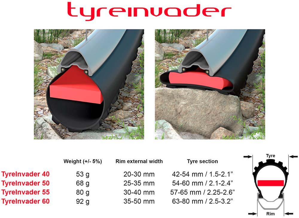 En TodoMountainBike: Effetto Mariposa Tyreinvader, un ligero inserto antipinchazos muy económico y sencillo de instalar