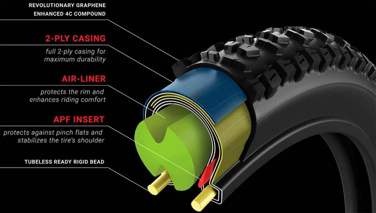 Vittoria refuerza sus neumáticos Martello, Mota y Morsa para adaptarlos a las exigencias de las e-MTBs