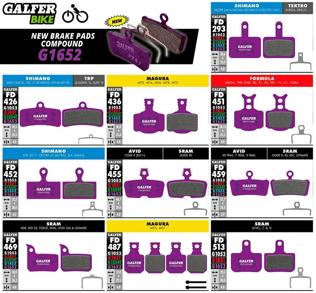 Pastillas de freno específicas para bicicletas eléctricas, lo último de Galfer Bike