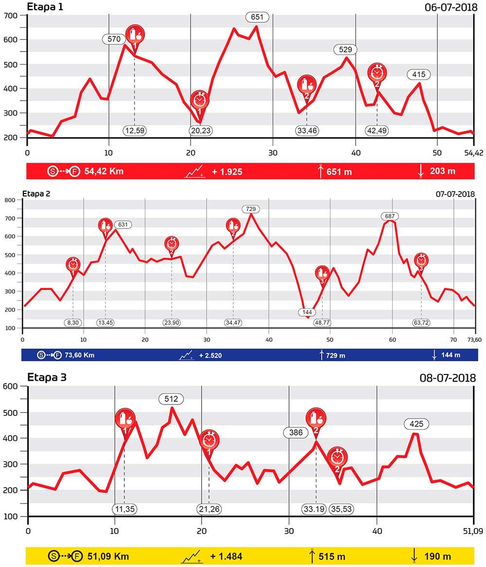 En TodoMountainBike: Todo a punto para la primera edición de la MMR Asturias Bike Race