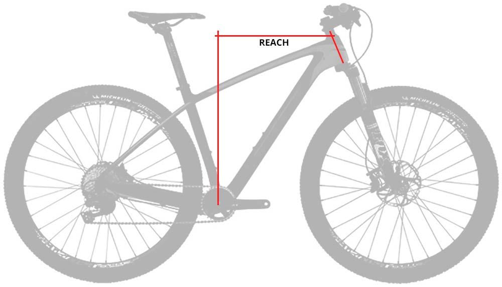 En TodoMountainBike: Reach y Stack, dos medidas que han cambiado la forma de entender la geometría de una bicicleta