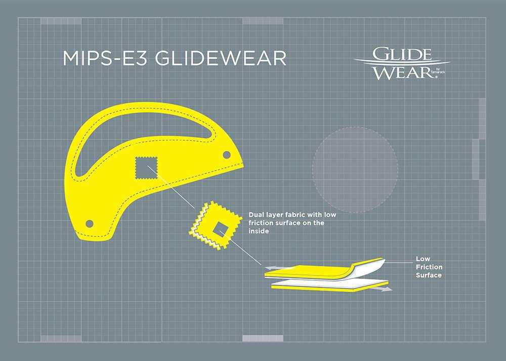 En TodoMountainBike: El sistema de protección MIPS para cascos evoluciona con las variantes MIPS-F2 y MIPS-E3 GlideWear