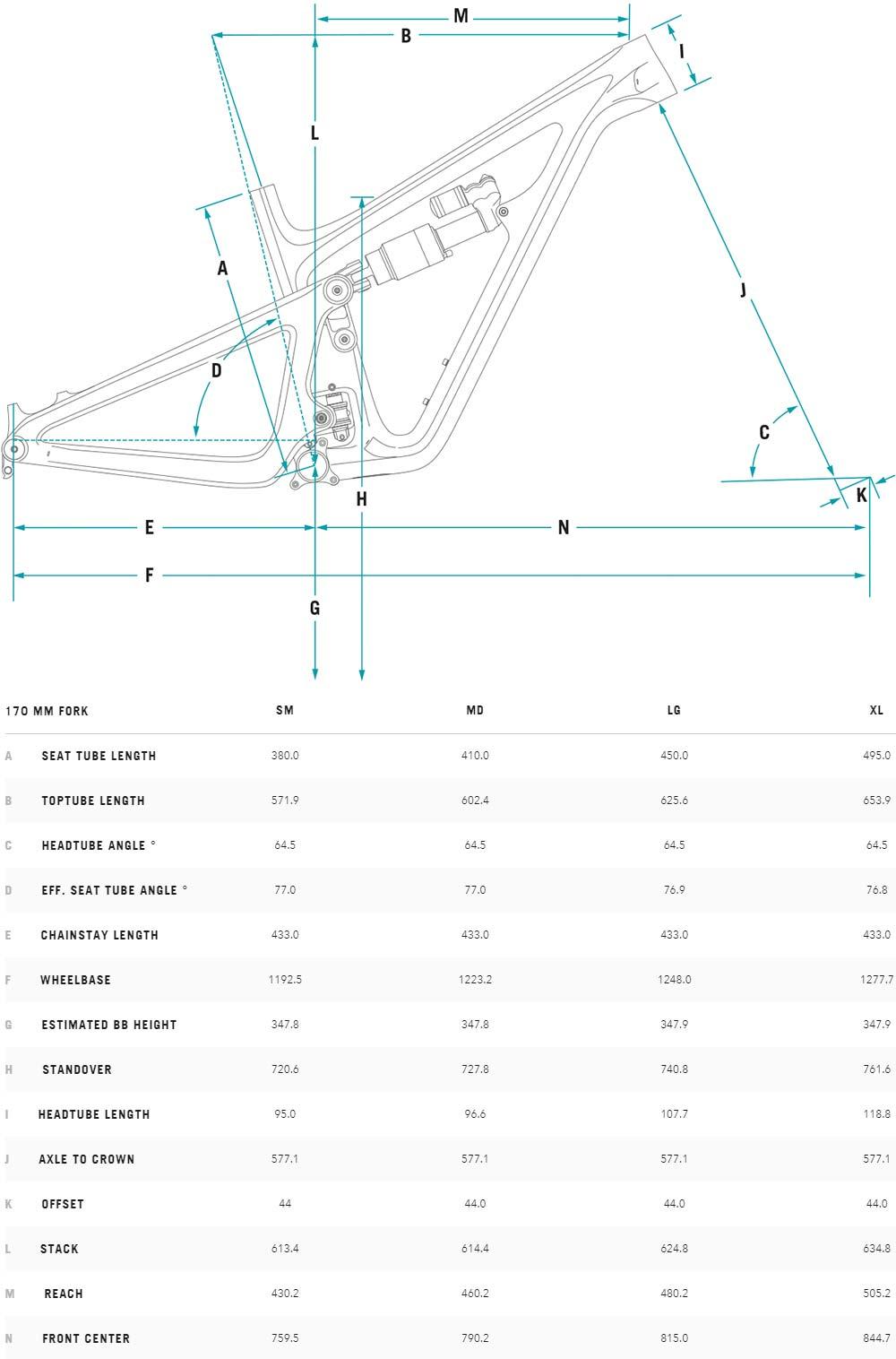 En TodoMountainBike: Ruedas de 29 pulgadas, 150 milímetros de recorrido trasero y geometría moderna para la Yeti SB150
