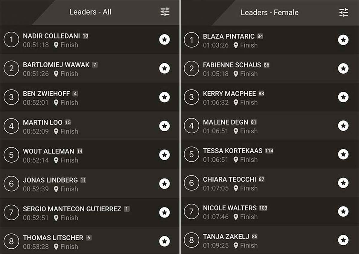 En TodoMountainBike: 4 Stage MTB Race Lanzarote 2019: victoria para Nadir Colledani y Blaza Pintaric en la tercera etapa