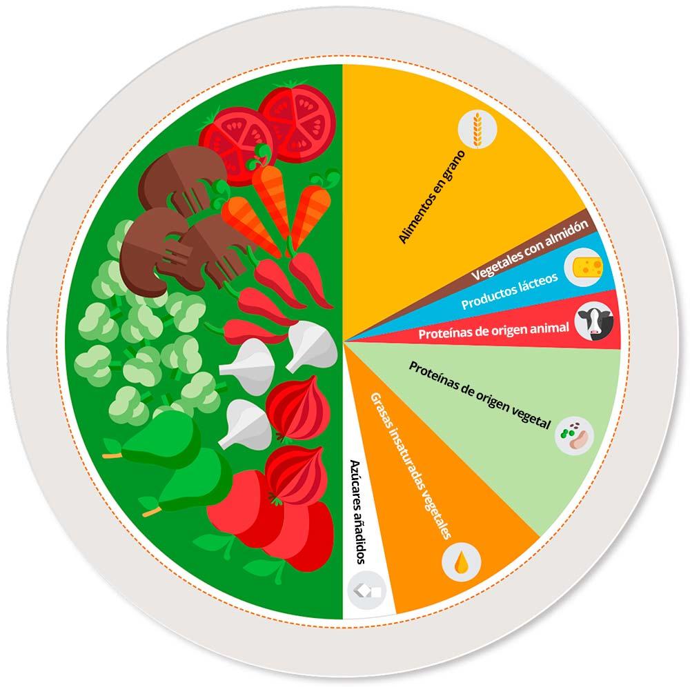 En TodoMountainBike: ¿Cómo es la dieta más saludable del mundo? Los mejores expertos responden a la pregunta